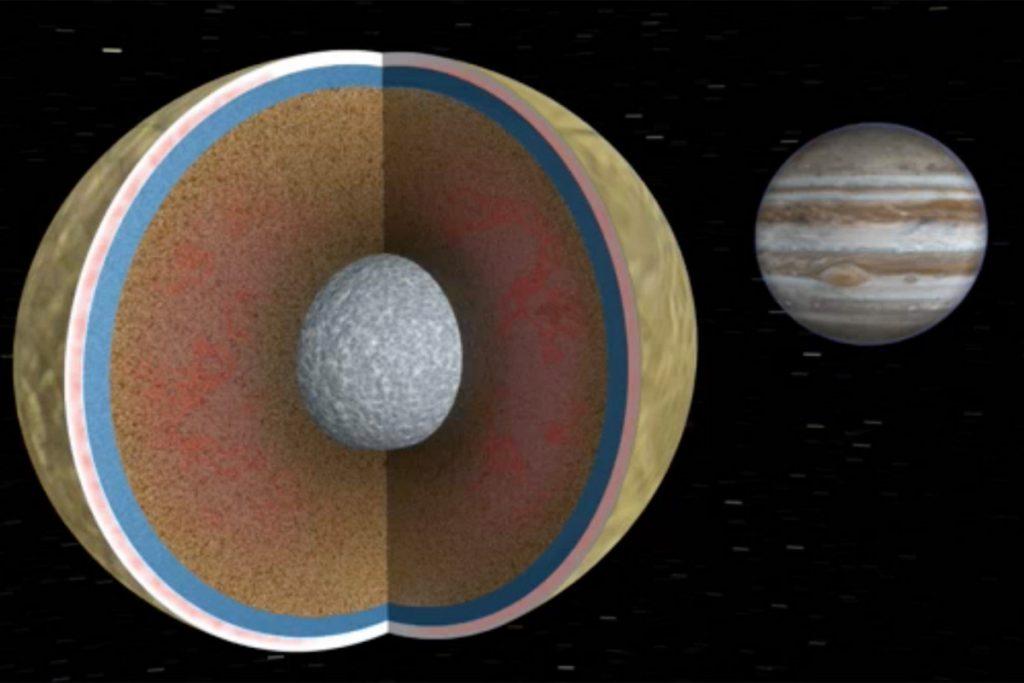 Ocean on Jupiters Moon Europa 'could be habitable