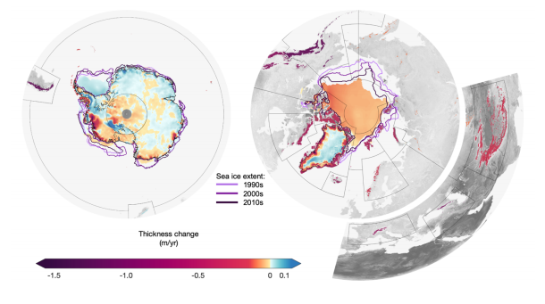 Average rate of ice thickness change in the (left) southern and (right) northern hemispheres.