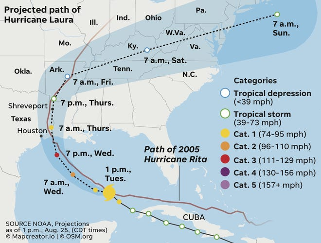Projected path of Hurricane Laura as compared to Hurricane Rita (2005)