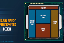 Intel Moving to Chiplets: 'Client 2.0' for 7nm