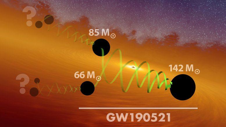 GW190521 Massive black hole fusion