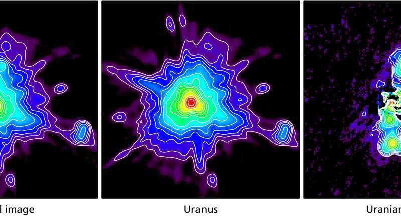 Uranium moons in new light