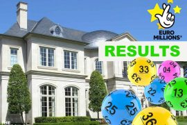 Euro September Results 2020 Friday 18 September