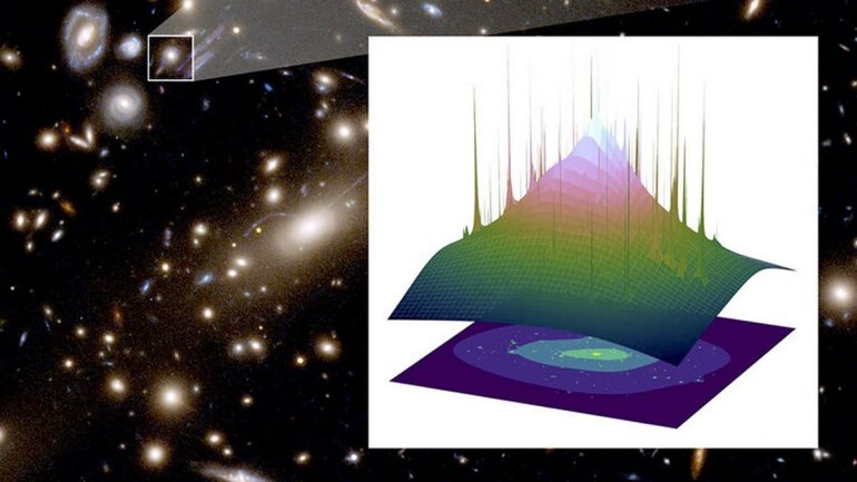 New Findings on Universe
