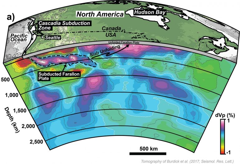 "The tectonic plate that some geologists have argued for as a ""resurrection"" was never real"