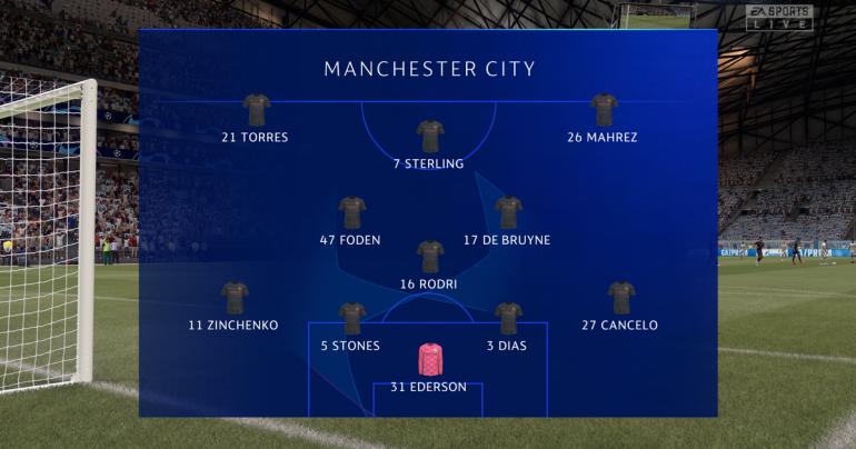 We imitated Marseille vs Man City to get a score forecast