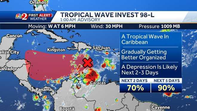 Tropical & # x20;  Wave & # x20;  Information