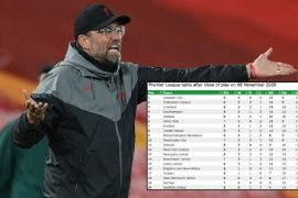 'Open title race?'  At this point the Premier League tables are being compared