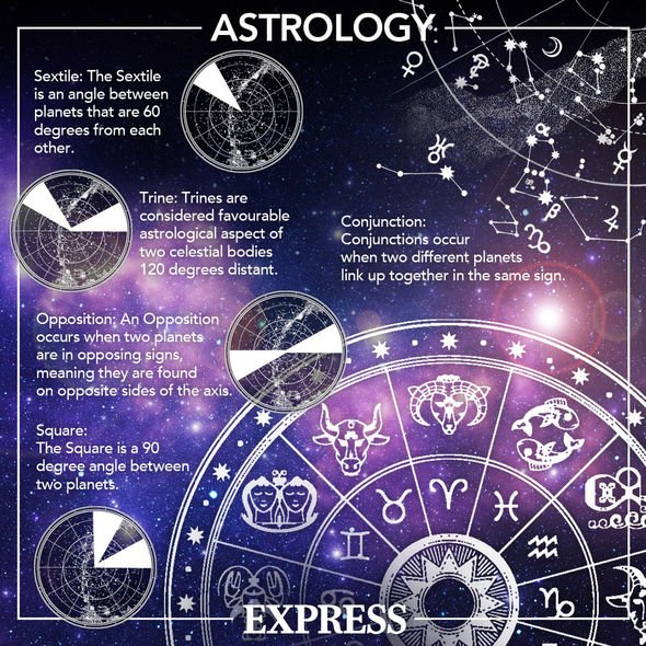 Eclipse Horoscope: The eclipse takes place in Gemini