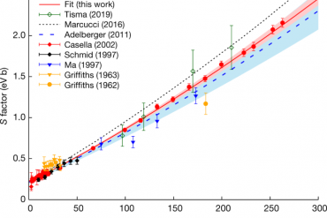 The baryon density of the universe from the improved rate of deuterium burning