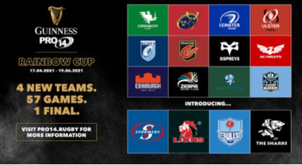 The Celtic League Pro 14, along with rugby, Treviso and Parma, play in four super teams from South Africa.