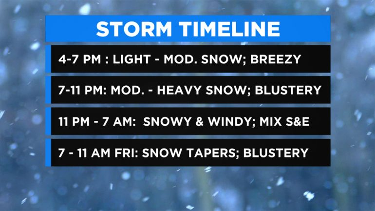 Snow Tracking in New York, New Jersey and Connecticut - CBS New York