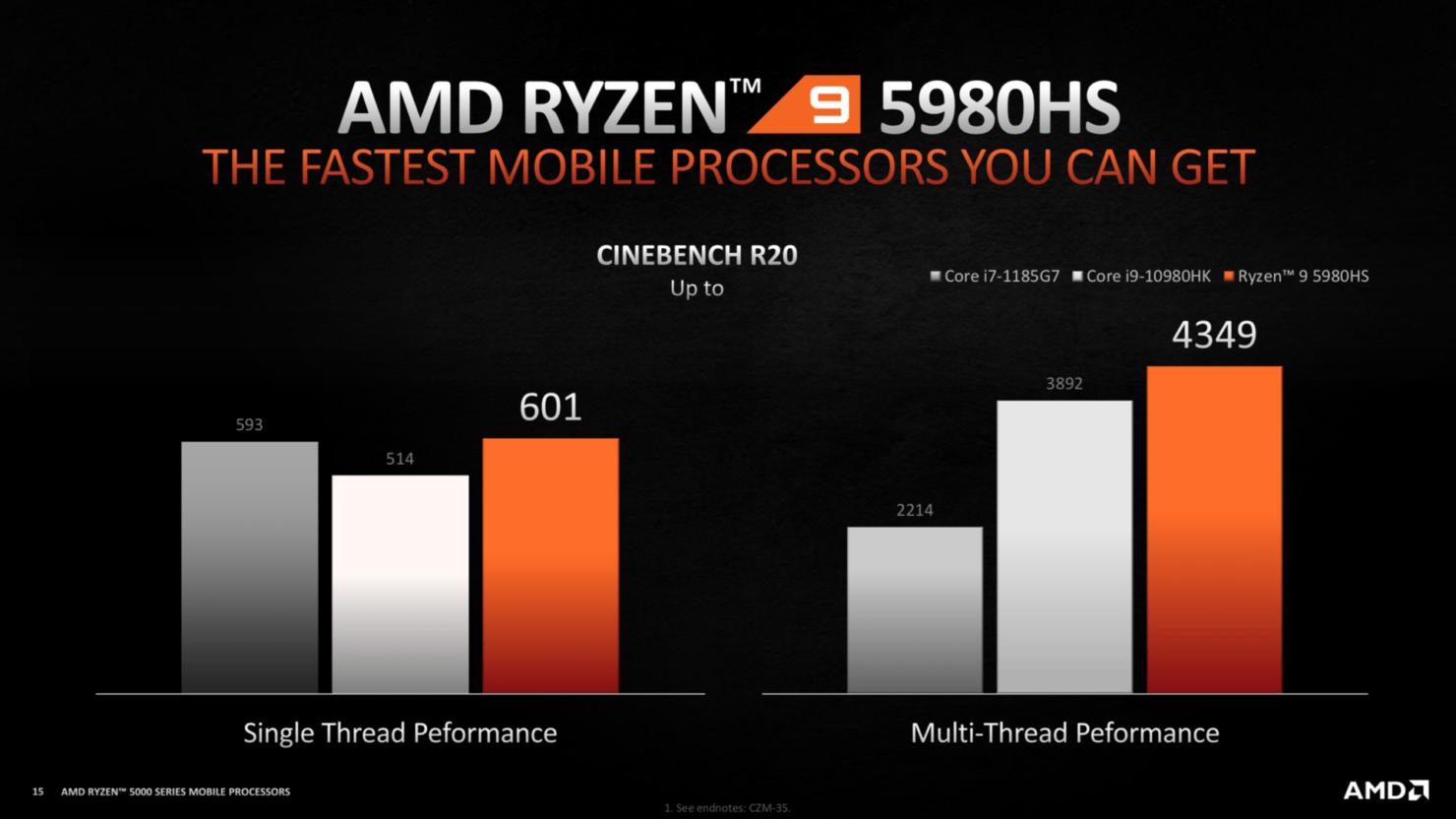 Sforum - AMD-Ryzen-5000-Zen-3-Notebook-CPUs-Cezanne-Lucienne-_4-1480x832-1 AMD Ryzen 5000 Mobile Series: Very Powerful, Supports Overlocking, But Beware If You Don't Choose Wrong !!!