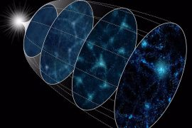 Thousands of virtual universes created to solve the mystery of the Big Bang