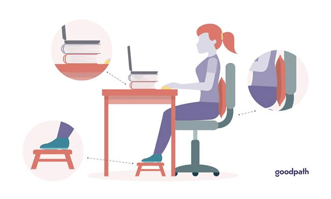 Illustration of a seated WFH installation.