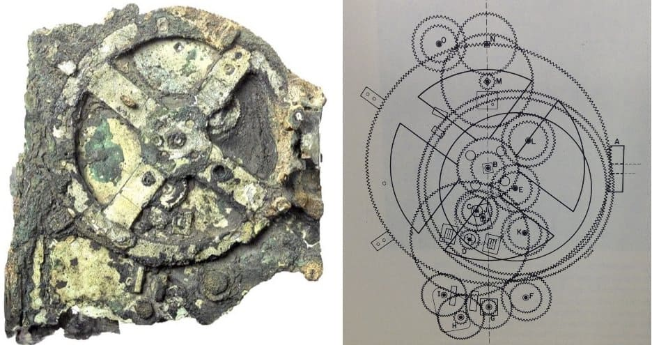 The first computer, the Antikythera system
