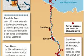 How is the mega rescue operation of the ship that ran on the Suez Canal |  The world
