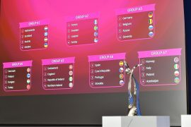 2021/22 Women's Under-19 Euro 1 Round Guide - Women's Under-19 Euro - News