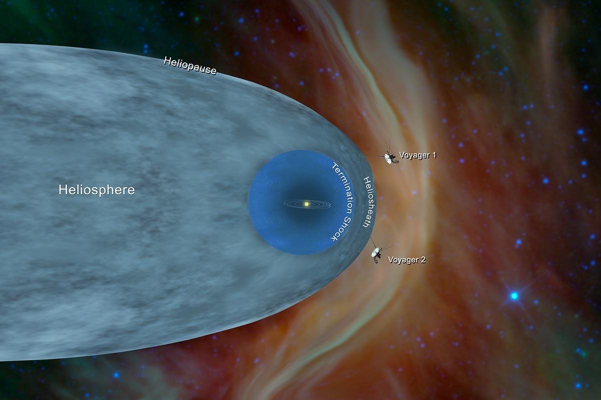 NASA, Solar system, Voyager 1, hum, interstellar plasma, interstellar medium, heliosphere, cosmic rays,
