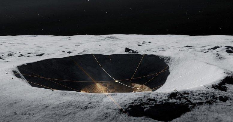 Telescope Radio Moon Crater