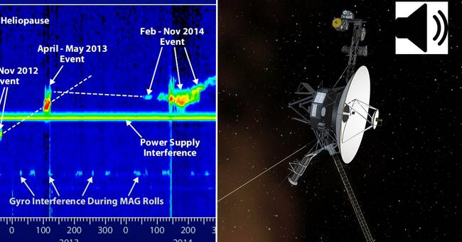 Voyager 1 reports from space beyond our solar system