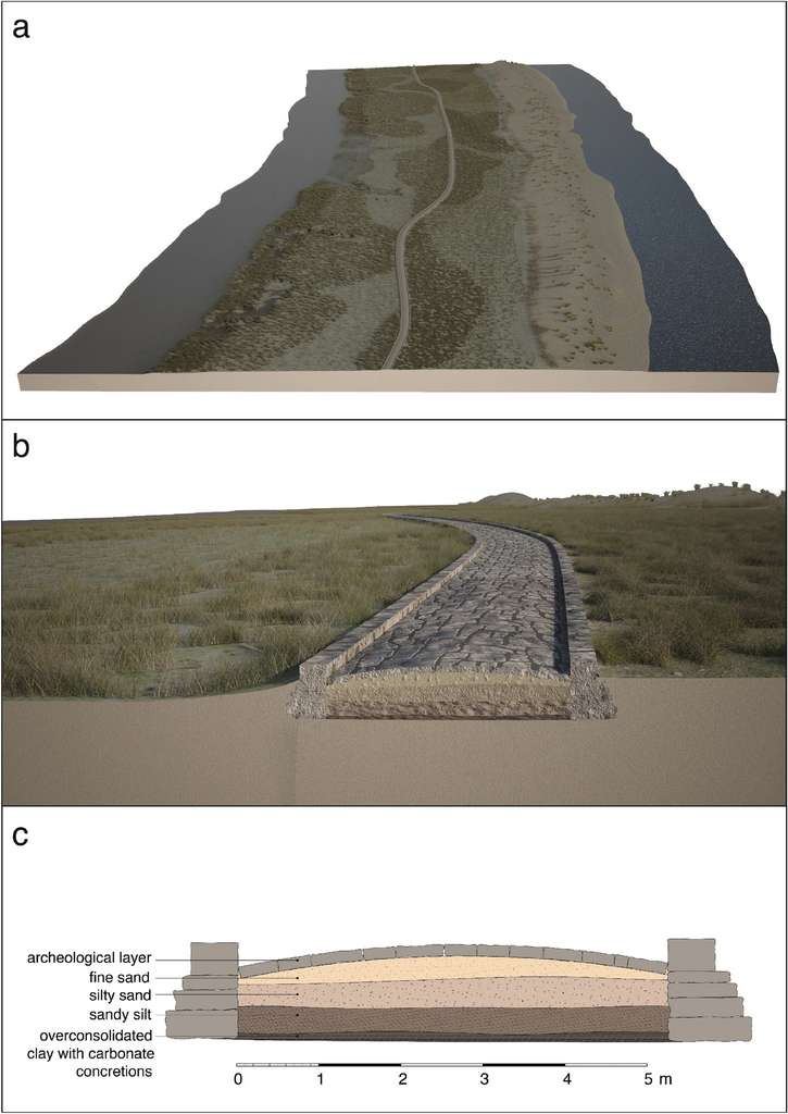 The authors performed a virtual reconstruction of a submerged Roman road in the Treporti Canal.  © Madricardo et al., 2021