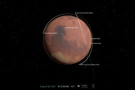 Mars is busy - see where our rovers and satellites are everywhere