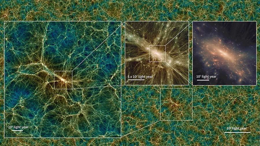 Distribution of dark matter in a snapshot of the noon simulation.  The images show the dark matter effect of the largest galaxies formed in the simulation at different magnifications.  Omo Tomoki Ishiyama, NAOJ