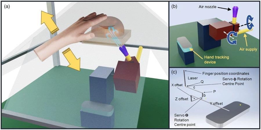 Touch hologram creation