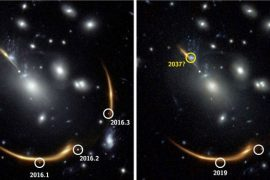 Источник изображения: S. Rodney (U. of S. Carolina), G. Brammer (Cosmic Dawn Center), J. DePasquale (STScI), P. Laursen (Cosmic Dawn Center))